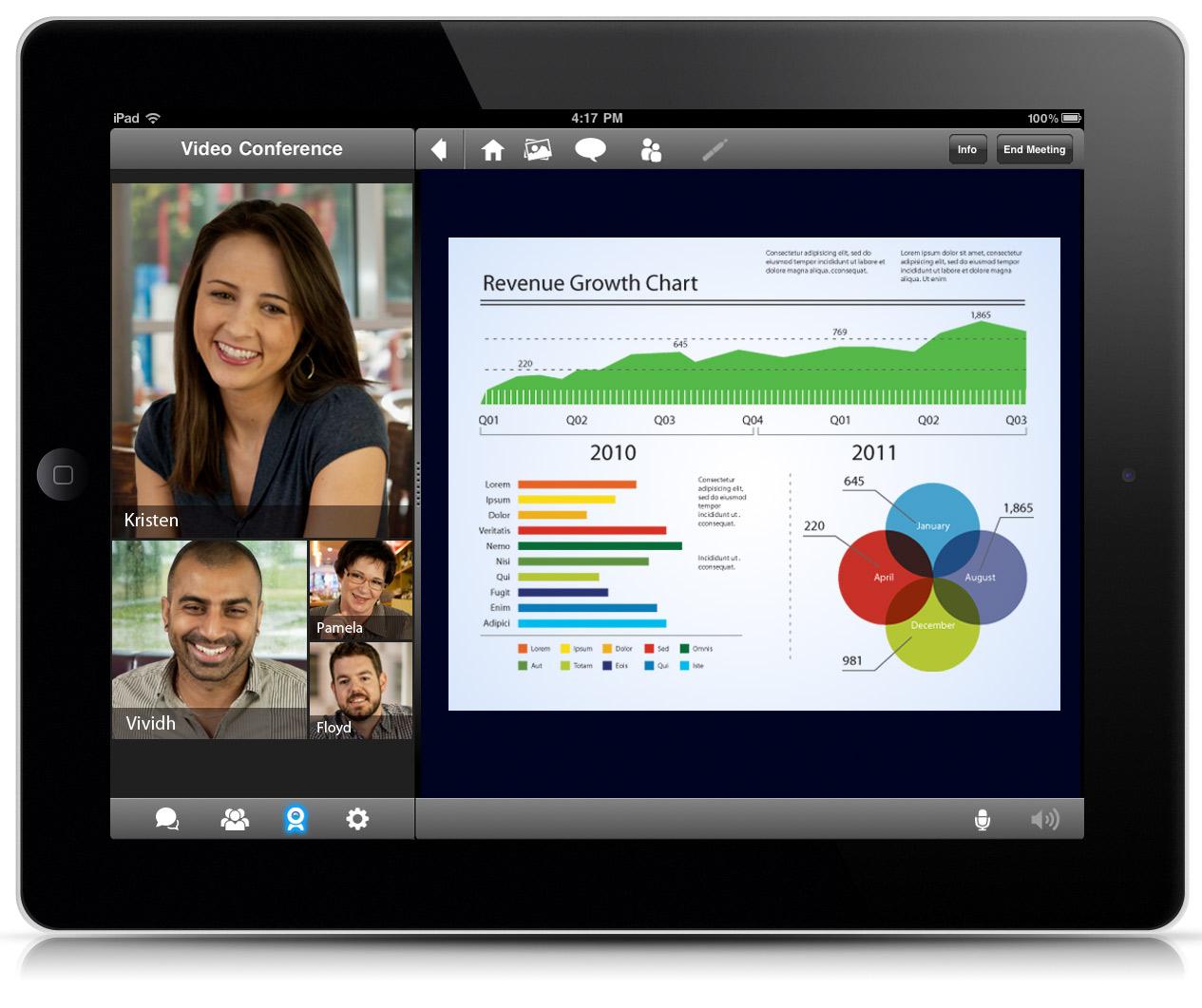 iPad verslas ir bendravimas